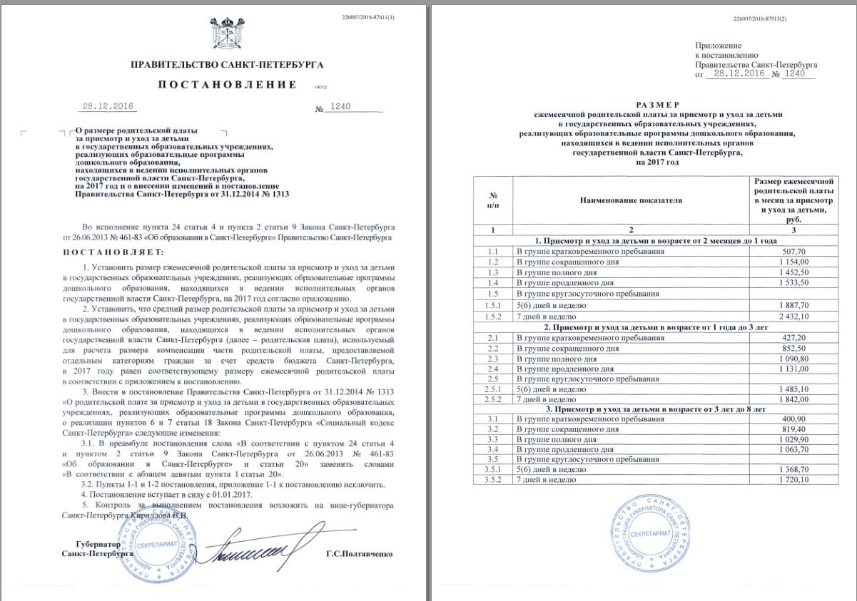 Постановление правительства рф от 11042006 n 206о внесении изменений в некоторые акты правительства российской